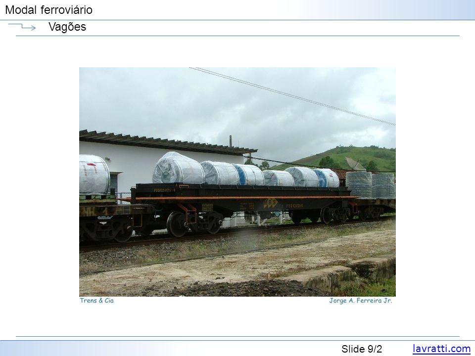 lavratti.com Slide 10/2 Modal ferroviário Vagões