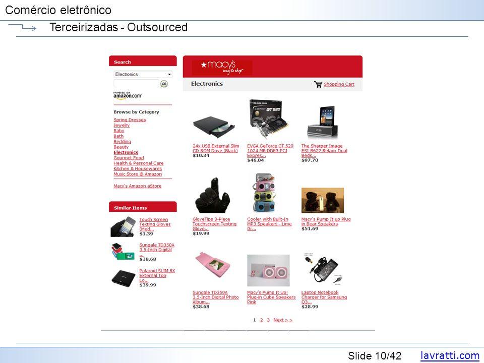 lavratti.com Slide 10/42 Comércio eletrônico Terceirizadas - Outsourced