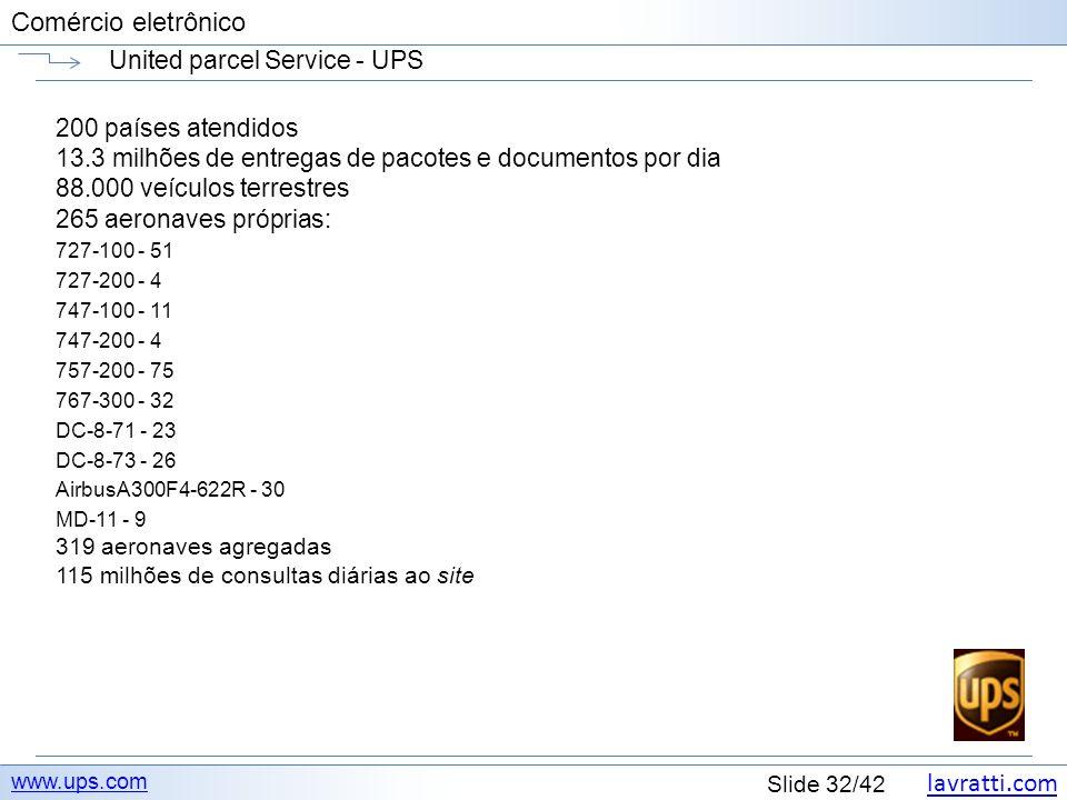 lavratti.com Slide 32/42 Comércio eletrônico United parcel Service - UPS www.ups.com 200 países atendidos 13.3 milhões de entregas de pacotes e docume