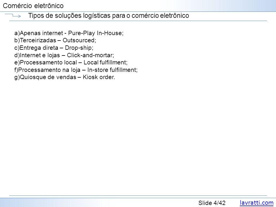 lavratti.com Slide 4/42 Comércio eletrônico Tipos de soluções logísticas para o comércio eletrônico a)Apenas internet - Pure-Play In-House; b)Terceiri