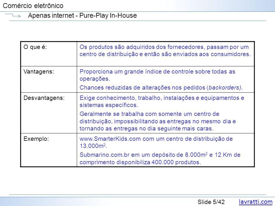 lavratti.com Slide 5/42 Comércio eletrônico Apenas internet - Pure-Play In-House O que é:Os produtos são adquiridos dos fornecedores, passam por um ce