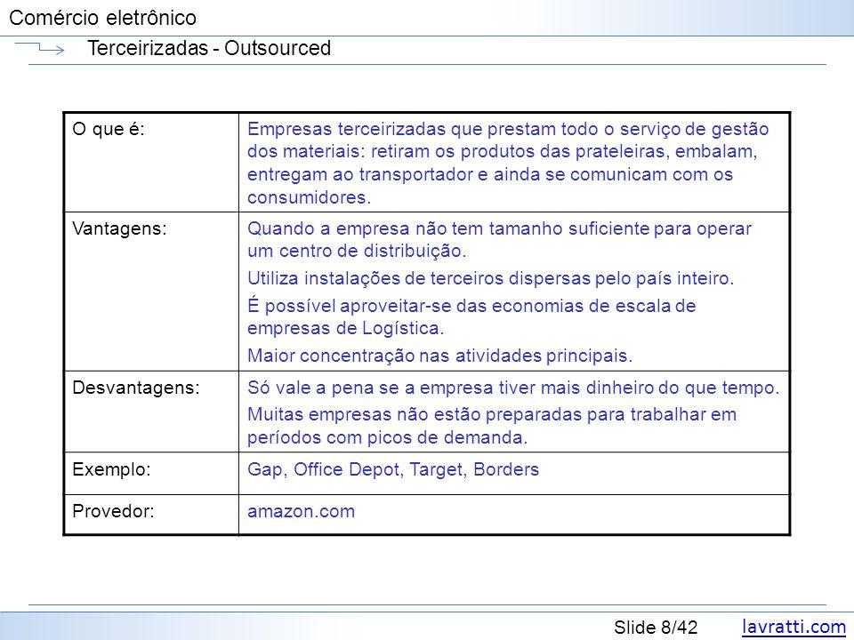 lavratti.com Slide 8/42 Comércio eletrônico Terceirizadas - Outsourced O que é:Empresas terceirizadas que prestam todo o serviço de gestão dos materia