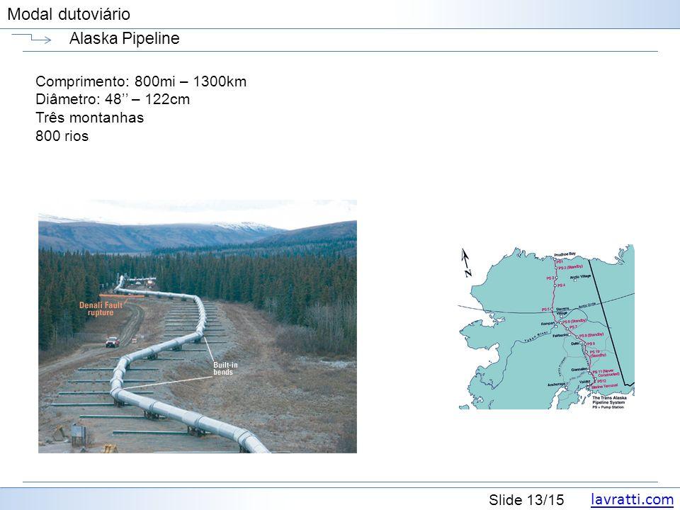 lavratti.com Slide 13/15 Modal dutoviário Alaska Pipeline Comprimento: 800mi – 1300km Diâmetro: 48 – 122cm Três montanhas 800 rios
