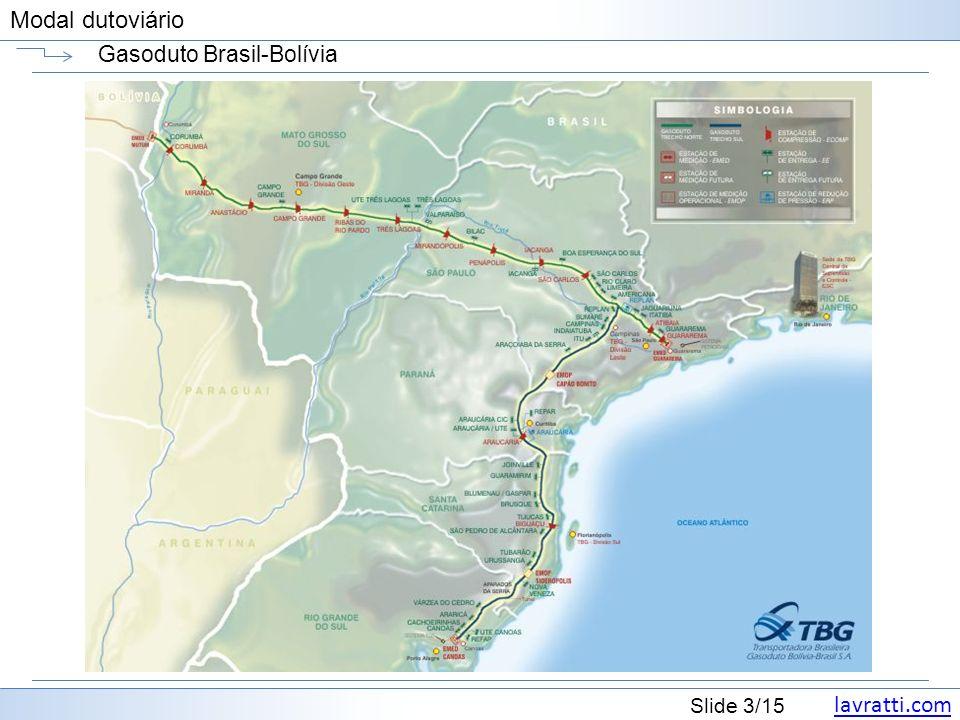lavratti.com Slide 3/15 Modal dutoviário Gasoduto Brasil-Bolívia