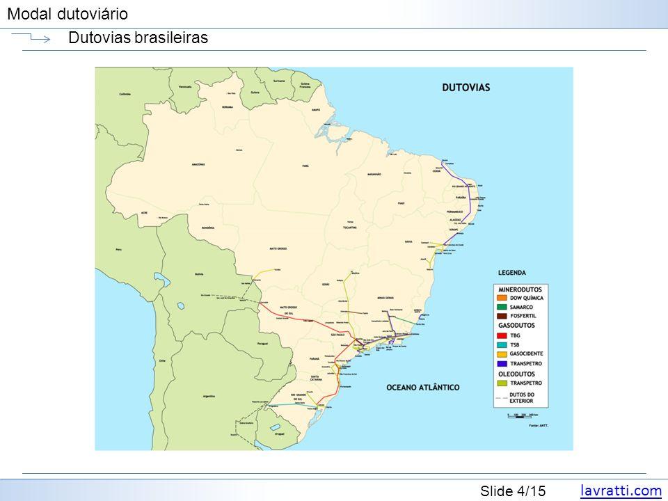 lavratti.com Slide 4/15 Modal dutoviário Dutovias brasileiras