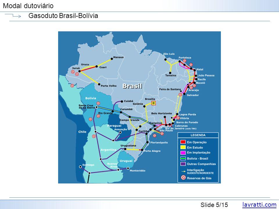 lavratti.com Slide 5/15 Modal dutoviário Gasoduto Brasil-Bolívia