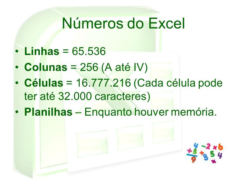 Números do Excel Linhas = 65.536 Colunas = 256 (A até IV) Células = 16.777.216 (Cada célula pode ter até 32.000 caracteres) Planilhas – Enquanto houve