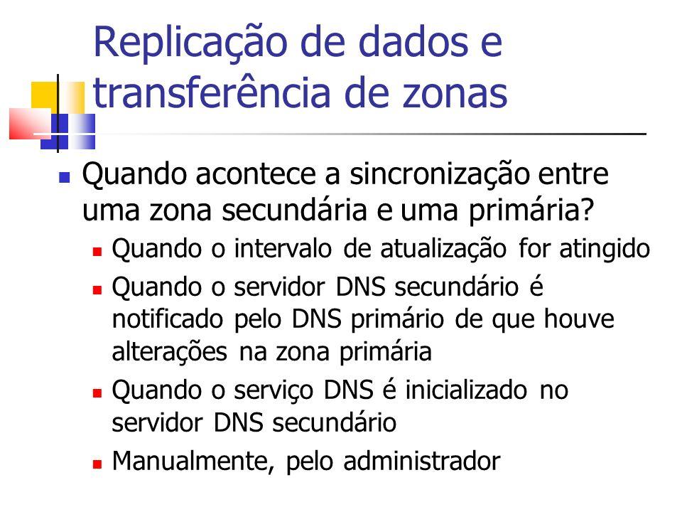 Quando acontece a sincronização entre uma zona secundária e uma primária? Quando o intervalo de atualização for atingido Quando o servidor DNS secundá