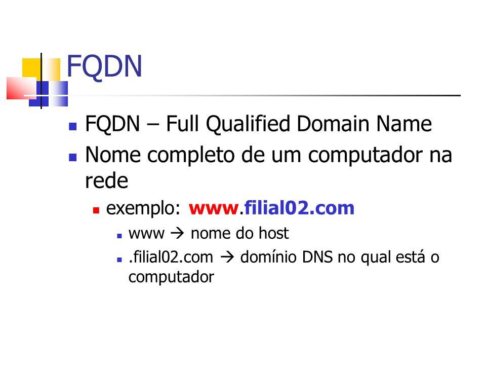 FQDN FQDN – Full Qualified Domain Name Nome completo de um computador na rede exemplo: www.filial02.com www nome do host.filial02.com domínio DNS no q