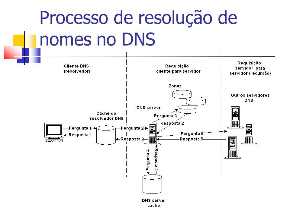 Zonas e domínios no DNS Zona: base de dados para um domínio Zona de pesquisa direta: contém informações para resolução de nomes para endereços IP Zona de pesquisa reversa: contém informações para resolução de endereços IP para nomes