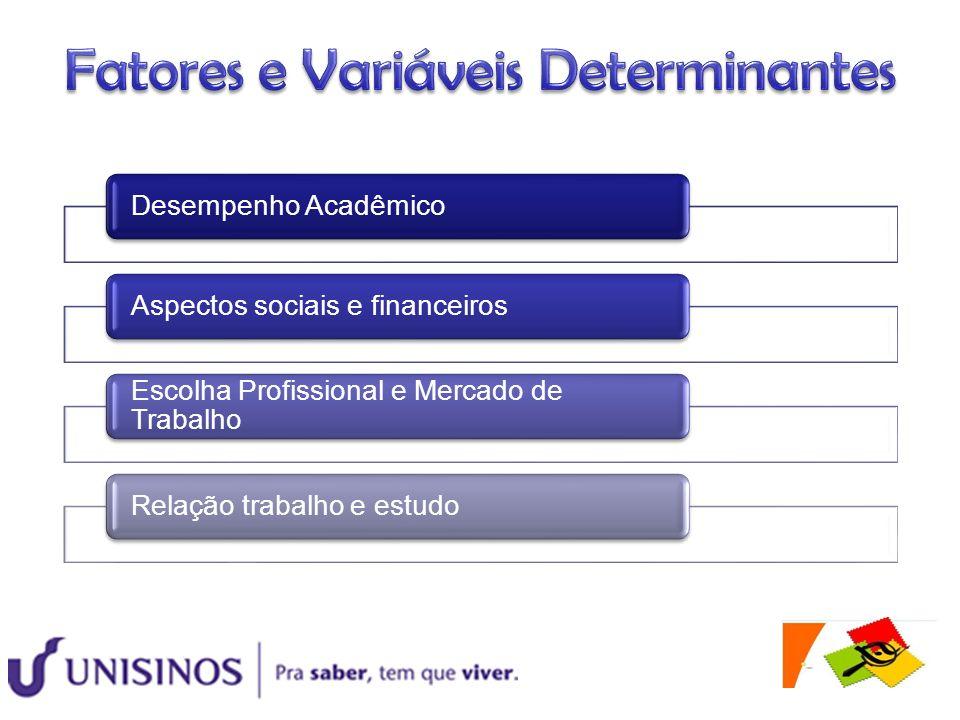 Desempenho AcadêmicoAspectos sociais e financeiros Escolha Profissional e Mercado de Trabalho Relação trabalho e estudo