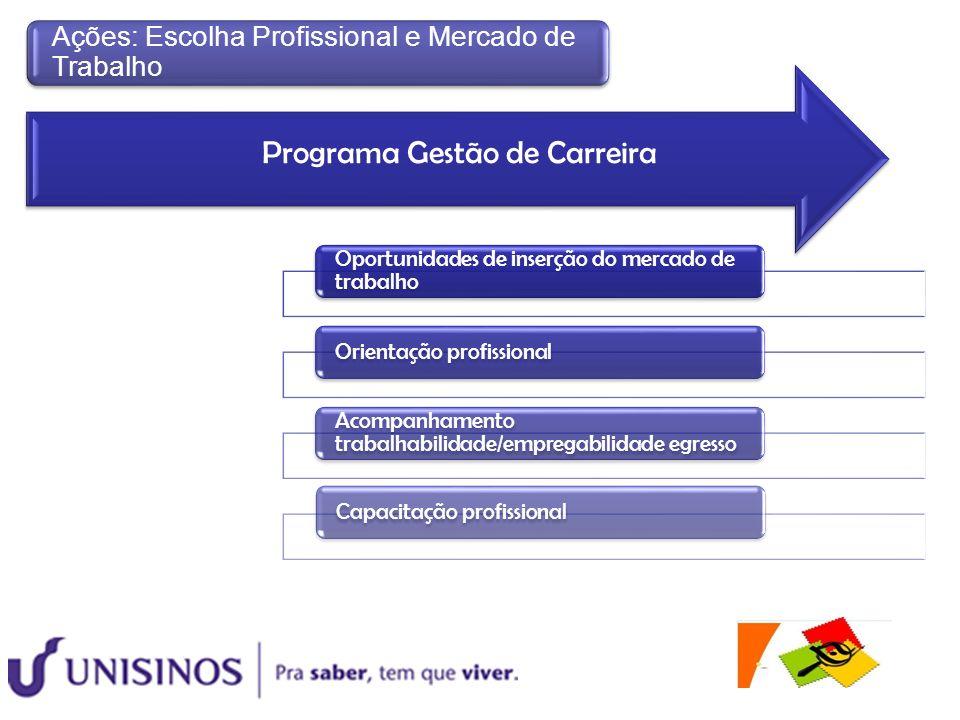 Oportunidades de inserção do mercado de trabalho Orientação profissional Acompanhamento trabalhabilidade/empregabilidade egresso Capacitação profissio