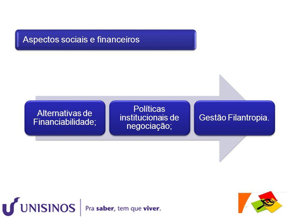 Alternativas de Financiabilidade; Políticas institucionais de negociação; Gestão Filantropia. Aspectos sociais e financeiros