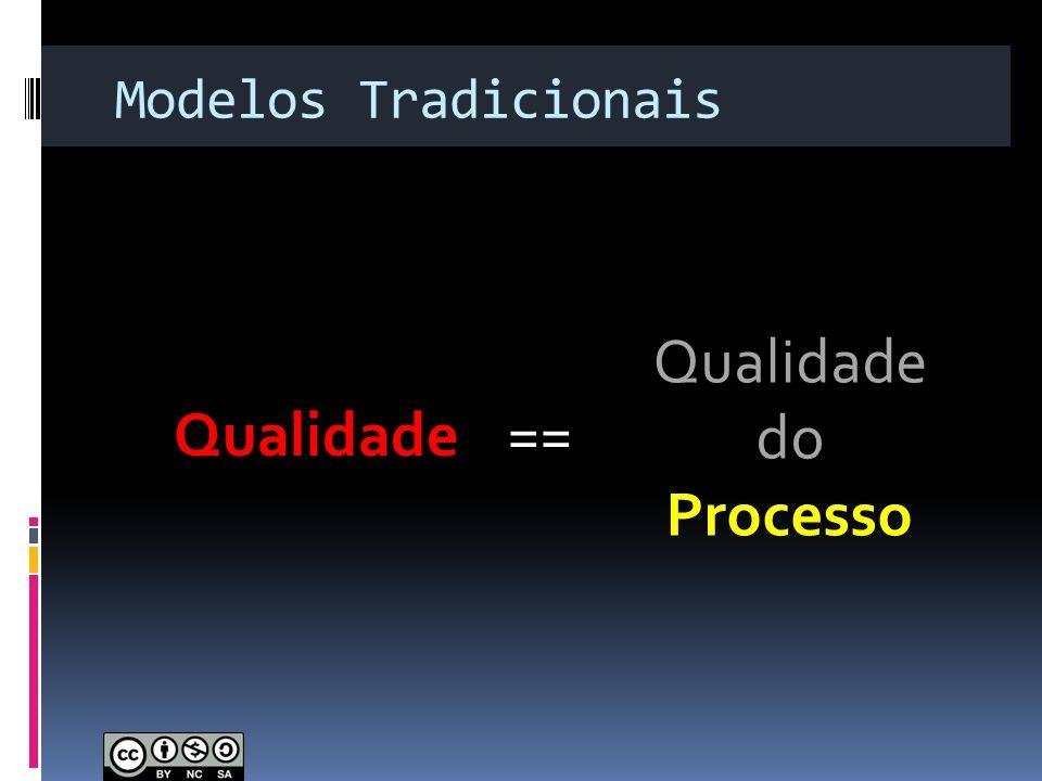 Modelos Tradicionais Qualidade== Qualidade do Processo