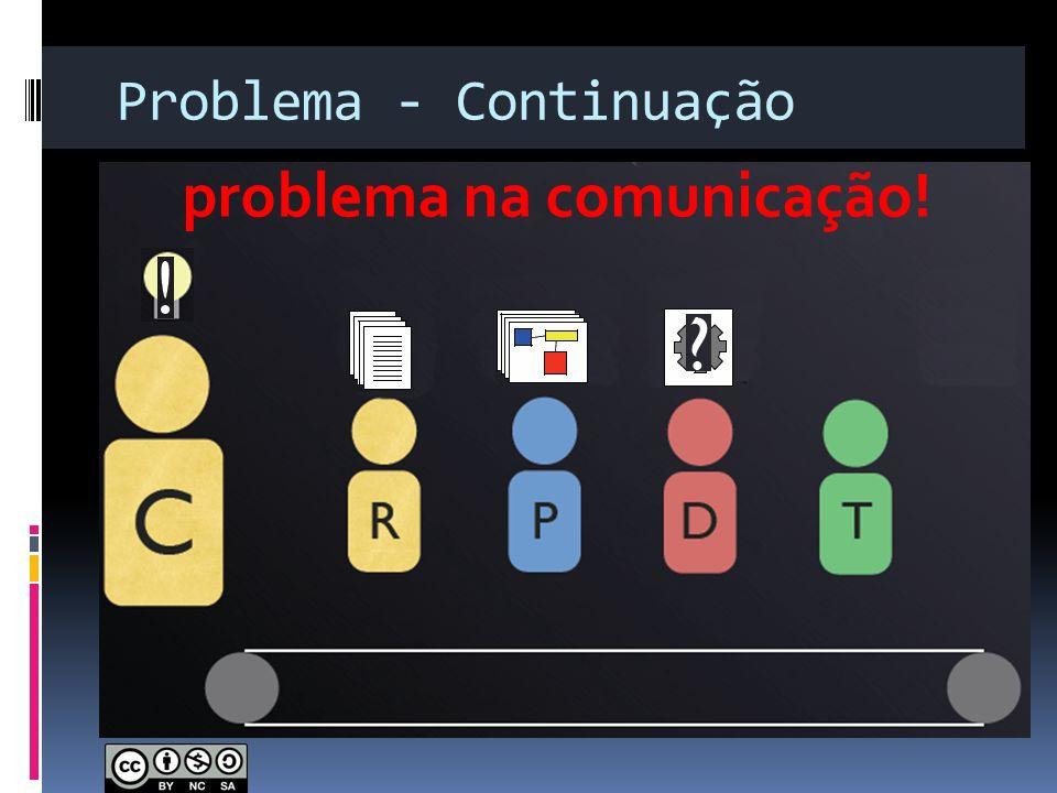 Problema - Continuação problema na comunicação!