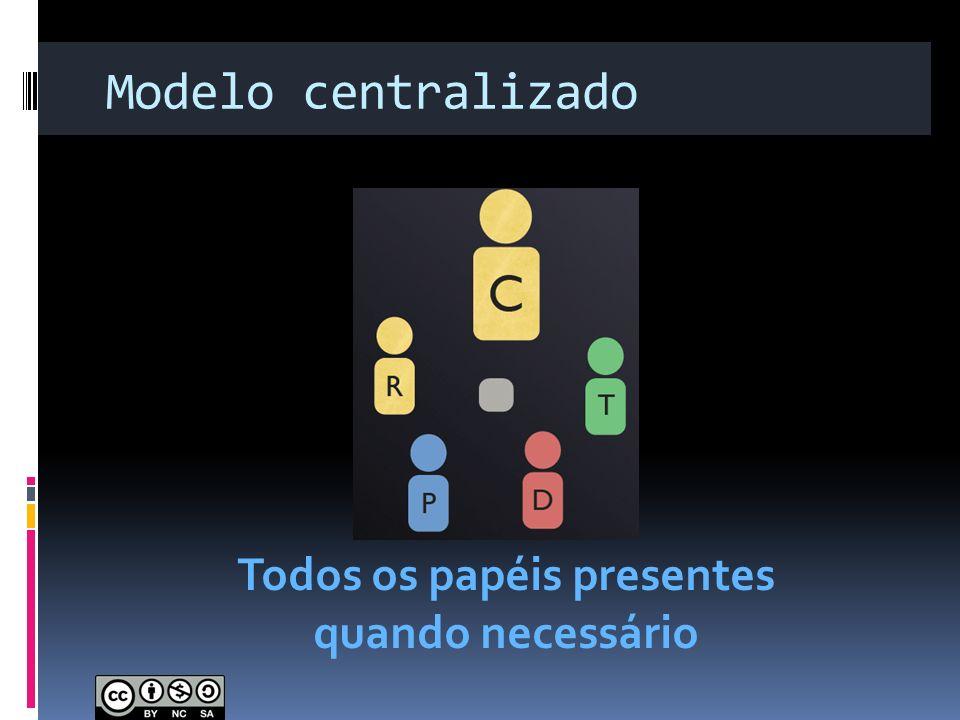 Modelo centralizado Todos os papéis presentes quando necessário