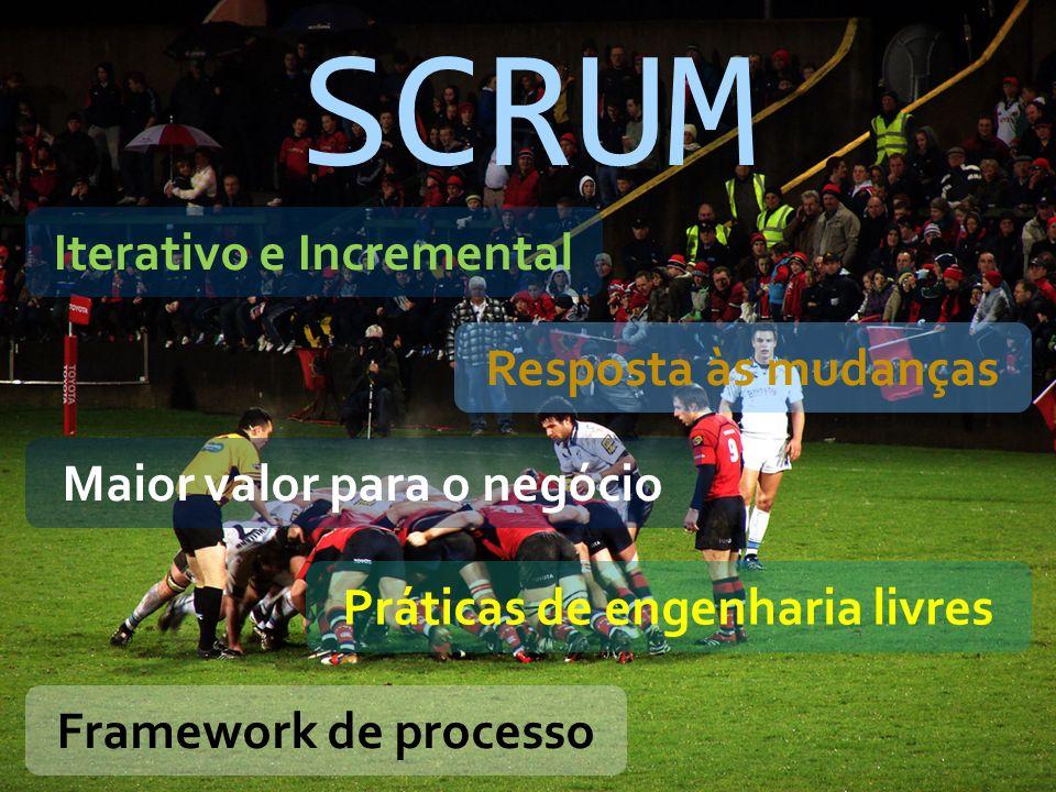 SCRUM Iterativo e Incremental Resposta às mudanças Maior valor para o negócio Práticas de engenharia livres Framework de processo