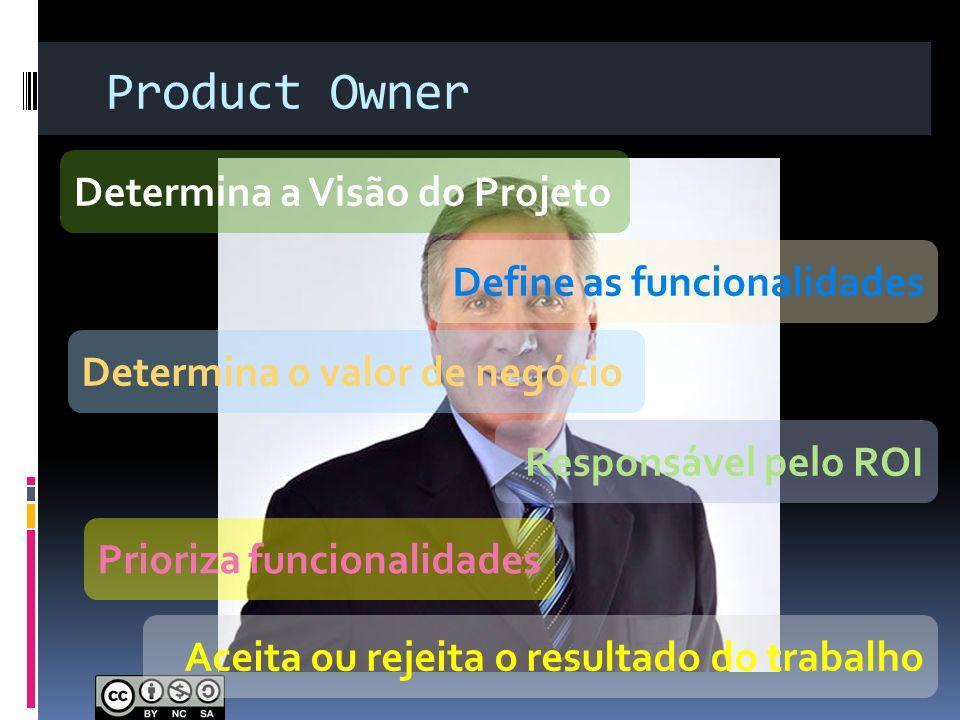 Product Owner Determina a Visão do Projeto Define as funcionalidades Determina o valor de negócio Responsável pelo ROI Prioriza funcionalidades Aceita