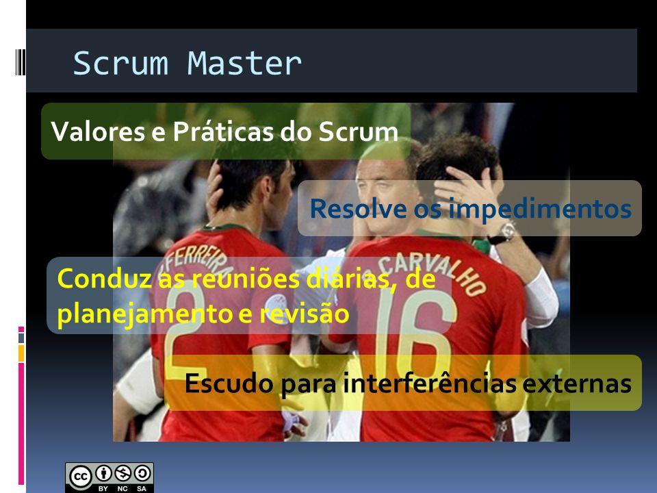 Scrum Master Valores e Práticas do Scrum Resolve os impedimentos Conduz as reuniões diárias, de planejamento e revisão Escudo para interferências exte