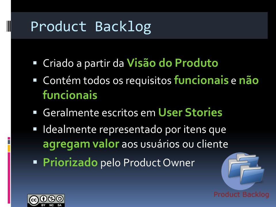 Product Backlog Criado a partir da Visão do Produto Contém todos os requisitos funcionais e não funcionais Geralmente escritos em User Stories Idealme