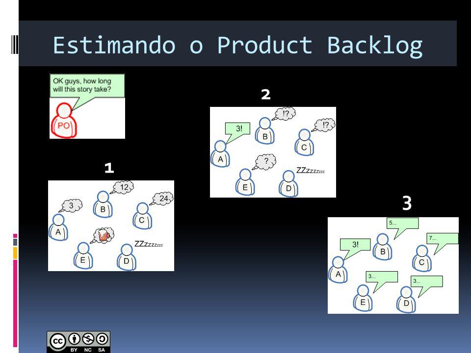 Estimando o Product Backlog 1 2 3