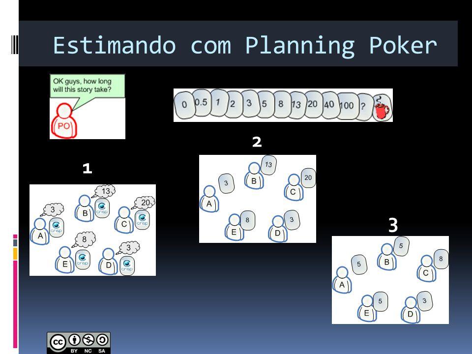 Estimando com Planning Poker 1 2 3