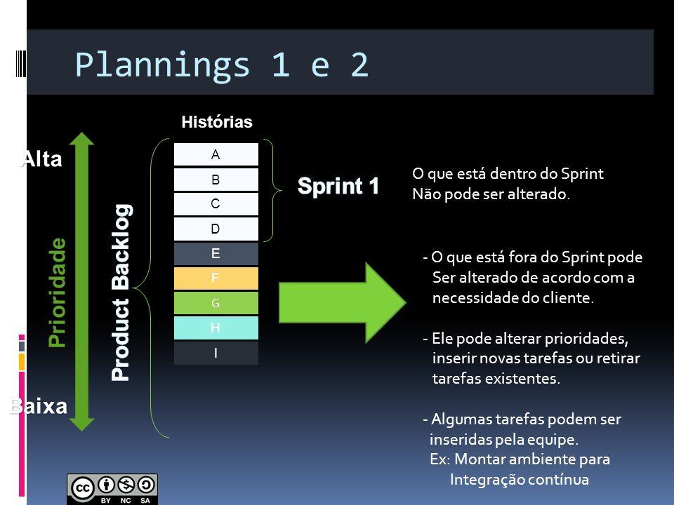 Plannings 1 e 2 A B C F G H I D O que está dentro do Sprint Não pode ser alterado. - O que está fora do Sprint pode Ser alterado de acordo com a neces