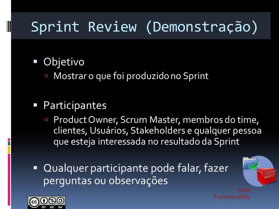 Sprint Review (Demonstração) Objetivo Mostrar o que foi produzido no Sprint Participantes Product Owner, Scrum Master, membros do time, clientes, Usuá