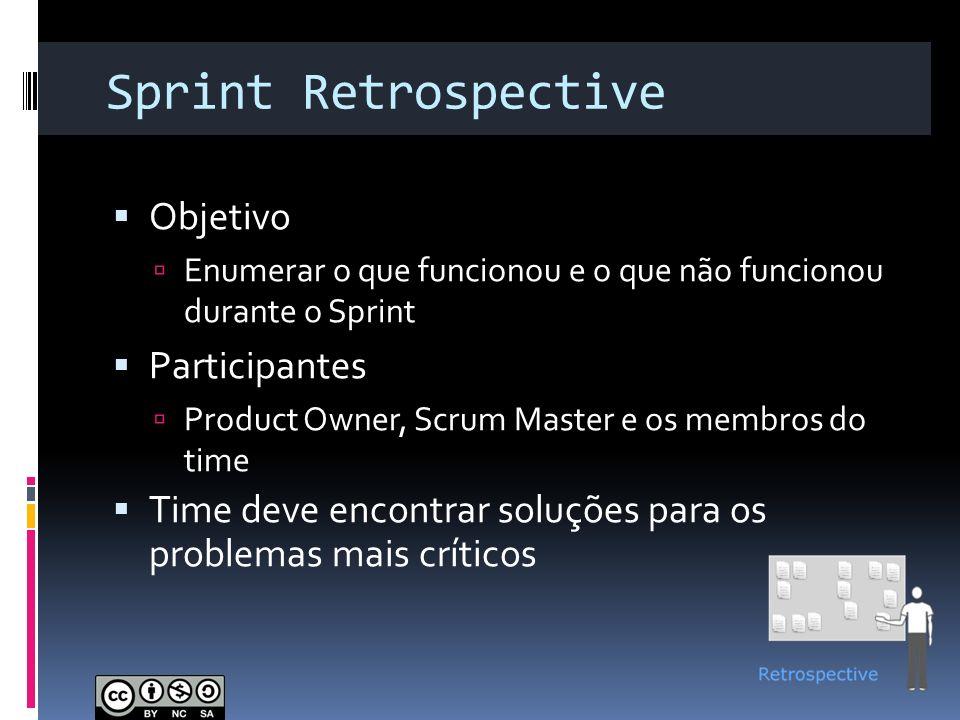 Sprint Retrospective Objetivo Enumerar o que funcionou e o que não funcionou durante o Sprint Participantes Product Owner, Scrum Master e os membros d