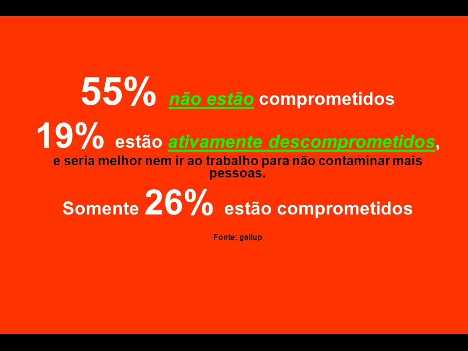 55% não estão comprometidos 19% estão ativamente descomprometidos, e seria melhor nem ir ao trabalho para não contaminar mais pessoas. Somente 26% est