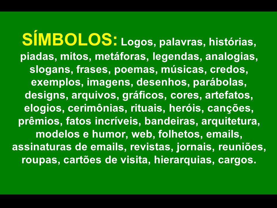 SÍMBOLOS: Logos, palavras, histórias, piadas, mitos, metáforas, legendas, analogias, slogans, frases, poemas, músicas, credos, exemplos, imagens, dese