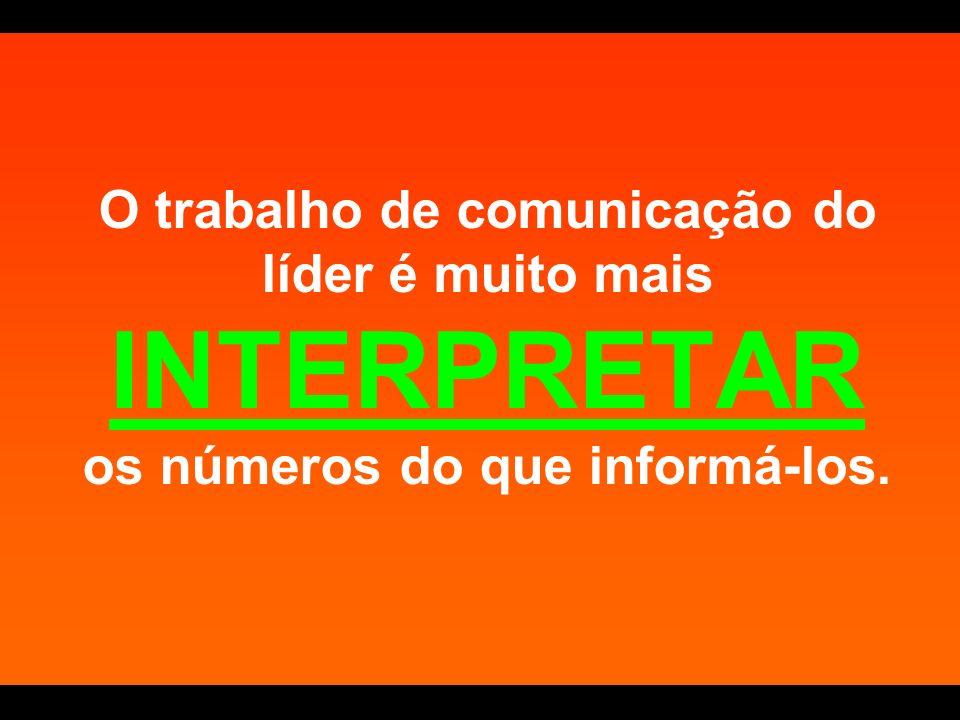 O trabalho de comunicação do líder é muito mais INTERPRETAR os números do que informá-los.
