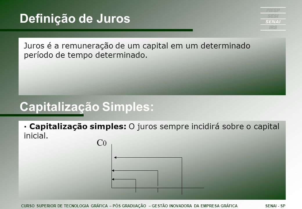 Formulas para calculo de Juros Simples (Juros) j = P* i* n (Montante ou Valor Futuro) M = P + j = P (1 + i n) (Taxa de juros) i =J/(P*n) ou ainda i = (M/P) - 1 (Principal) P = M/(1+i*n) (Período) n = J/(P*i) CURSO SUPERIOR DE TECNOLOGIA GRÁFICA – PÓS GRADUAÇÃO – GESTÃO INOVADORA DA EMPRESA GRÁFICASENAI - SP