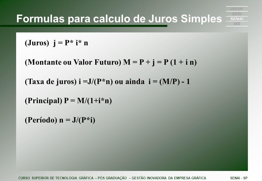 Formulas para calculo de Juros Simples (Juros) j = P* i* n (Montante ou Valor Futuro) M = P + j = P (1 + i n) (Taxa de juros) i =J/(P*n) ou ainda i =
