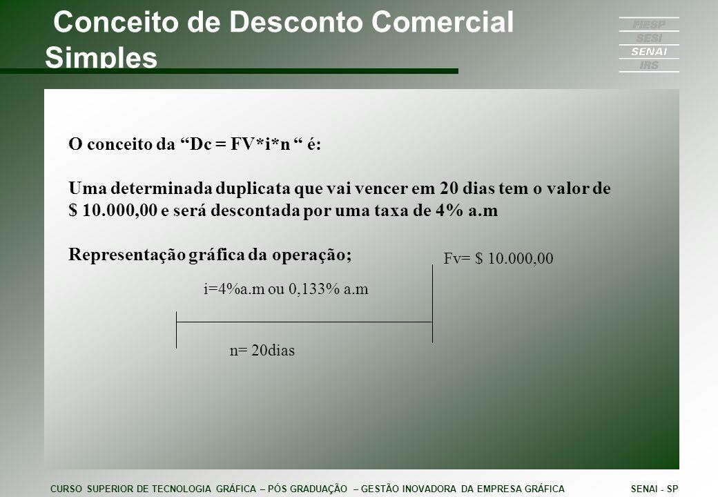 Formulas adaptadas a nomenclatura da HP12c Fv = Pv*(1+i*n) Pv = Fv / (1+i*n) i = J / (Pv*n) n= J / (Pv*i) ATENÇÃO: Todas as taxa devem ser divididas por 100 antes de serem utilizadas nas formulas.