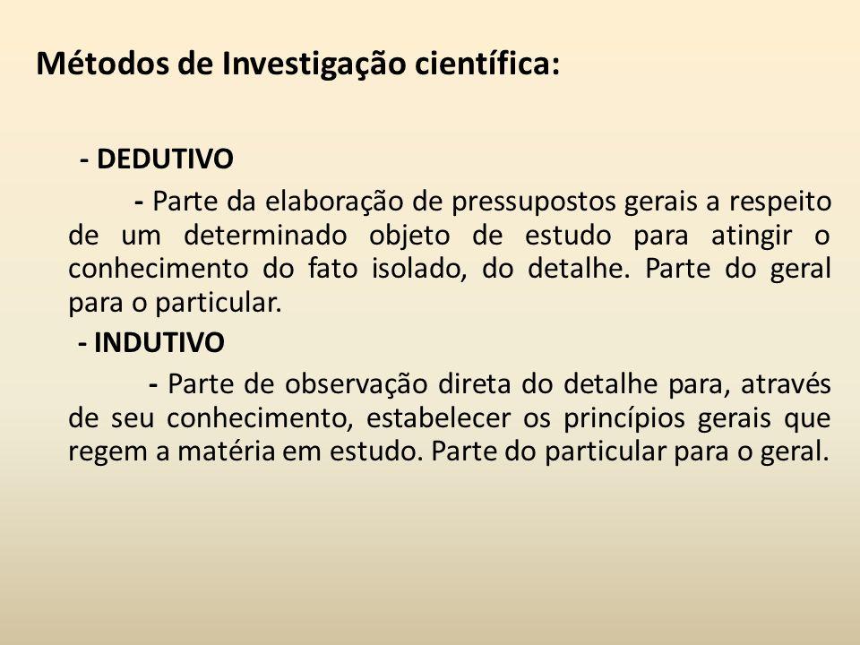 Métodos de Investigação científica: - DEDUTIVO - Parte da elaboração de pressupostos gerais a respeito de um determinado objeto de estudo para atingir
