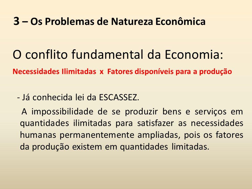 3 – Os Problemas de Natureza Econômica O conflito fundamental da Economia: Necessidades Ilimitadas x Fatores disponíveis para a produção - Já conhecid