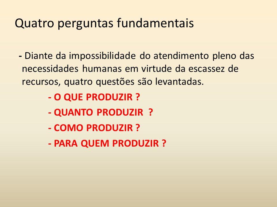 Quatro perguntas fundamentais - Diante da impossibilidade do atendimento pleno das necessidades humanas em virtude da escassez de recursos, quatro que