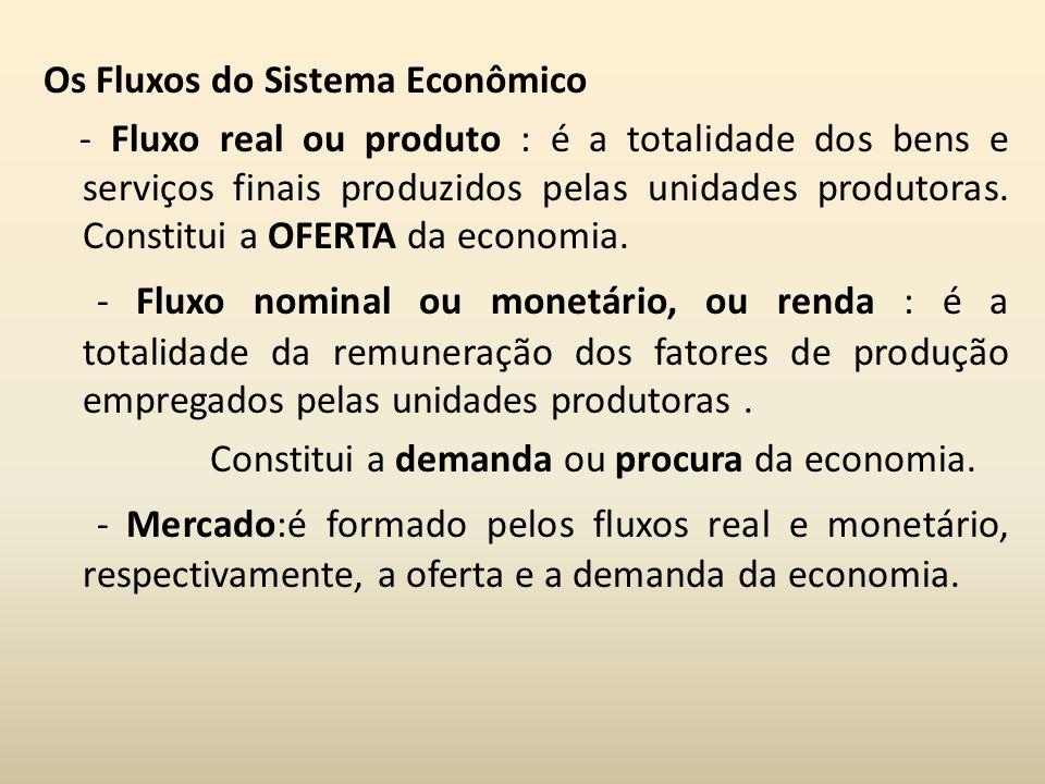 Os Fluxos do Sistema Econômico - Fluxo real ou produto : é a totalidade dos bens e serviços finais produzidos pelas unidades produtoras. Constitui a O