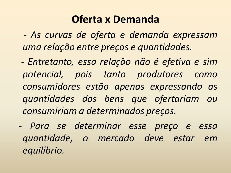 Oferta x Demanda - As curvas de oferta e demanda expressam uma relação entre preços e quantidades. - Entretanto, essa relação não é efetiva e sim pote