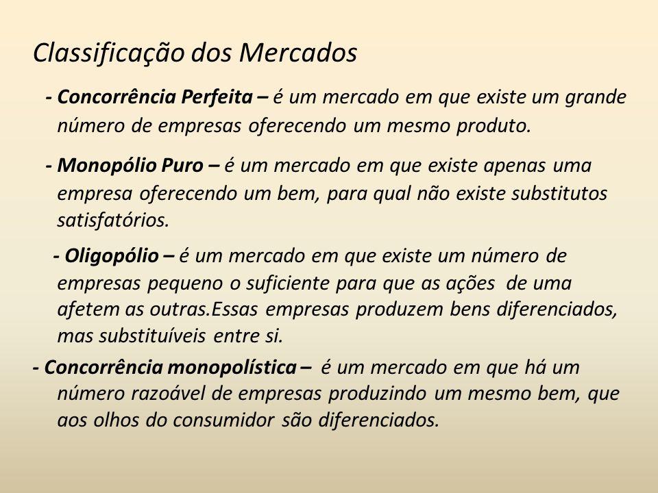 Classificação dos Mercados - Concorrência Perfeita – é um mercado em que existe um grande número de empresas oferecendo um mesmo produto. - Monopólio