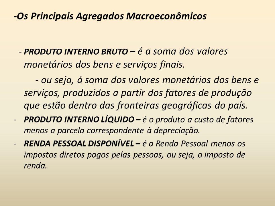 -Os Principais Agregados Macroeconômicos - PRODUTO INTERNO BRUTO – é a soma dos valores monetários dos bens e serviços finais. - ou seja, á soma dos v