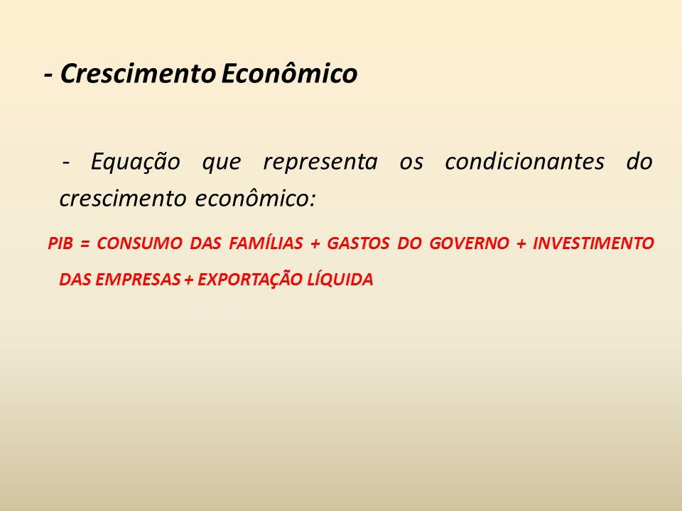 - Crescimento Econômico - Equação que representa os condicionantes do crescimento econômico: PIB = CONSUMO DAS FAMÍLIAS + GASTOS DO GOVERNO + INVESTIM