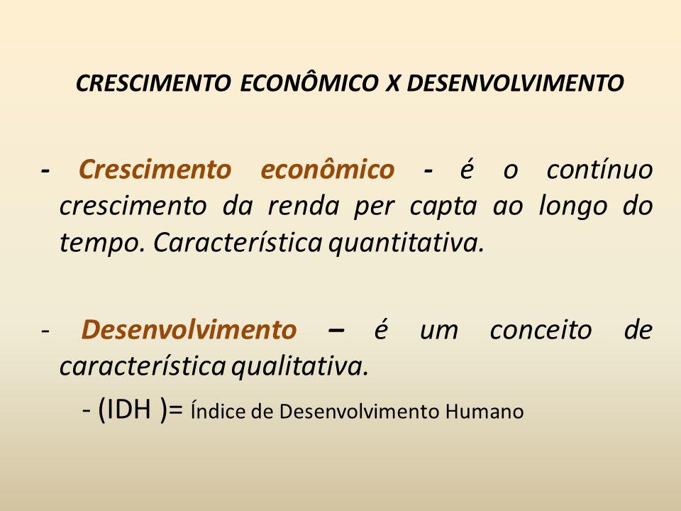 CRESCIMENTO ECONÔMICO X DESENVOLVIMENTO - Crescimento econômico - é o contínuo crescimento da renda per capta ao longo do tempo. Característica quanti