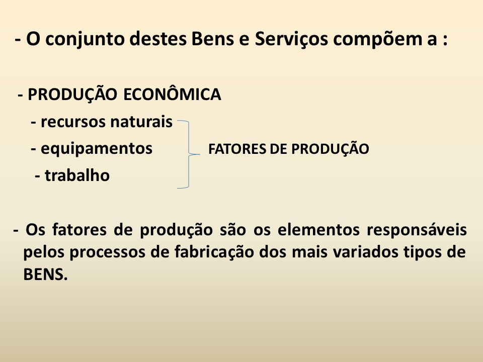 - O conjunto destes Bens e Serviços compõem a : - PRODUÇÃO ECONÔMICA - recursos naturais - equipamentos FATORES DE PRODUÇÃO - trabalho - Os fatores de