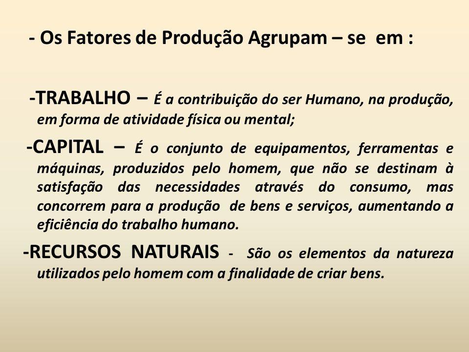 - Os Fatores de Produção Agrupam – se em : -TRABALHO – É a contribuição do ser Humano, na produção, em forma de atividade física ou mental; -CAPITAL –