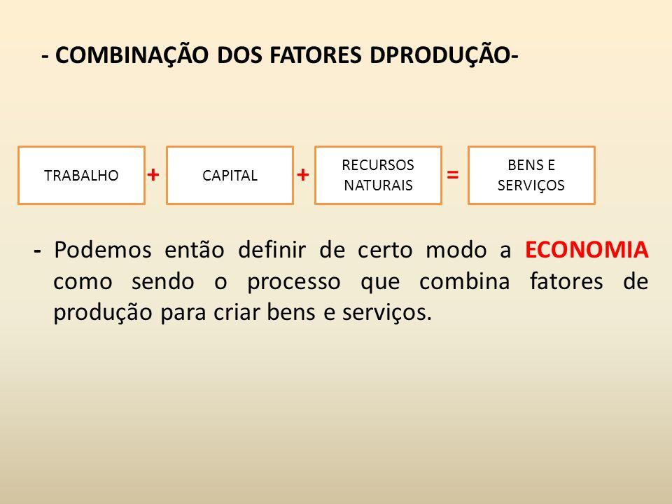 - COMBINAÇÃO DOS FATORES DPRODUÇÃO- + + = - Podemos então definir de certo modo a ECONOMIA como sendo o processo que combina fatores de produção para