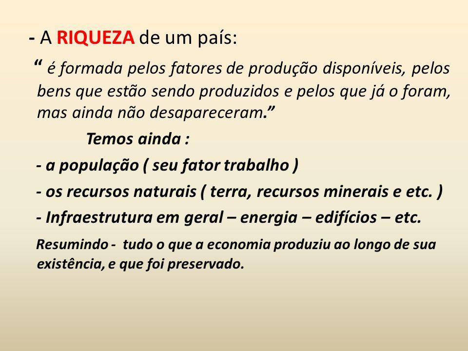 - A RIQUEZA de um país: é formada pelos fatores de produção disponíveis, pelos bens que estão sendo produzidos e pelos que já o foram, mas ainda não d