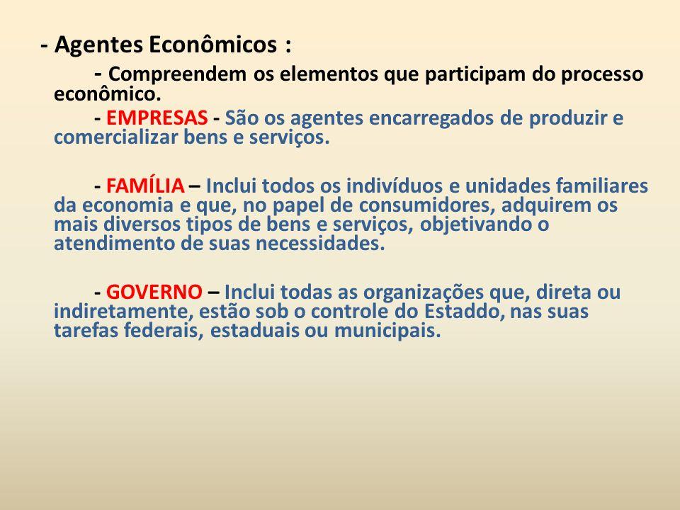 - Agentes Econômicos : - Compreendem os elementos que participam do processo econômico. - EMPRESAS - São os agentes encarregados de produzir e comerci