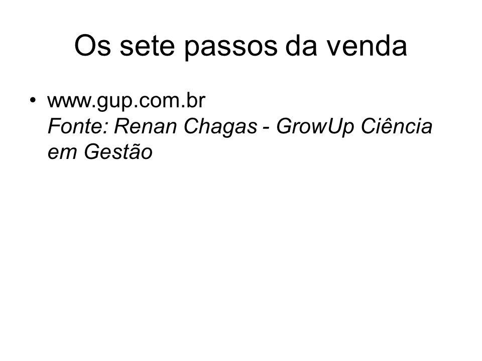 Os sete passos da venda www.gup.com.br Fonte: Renan Chagas - GrowUp Ciência em Gestão